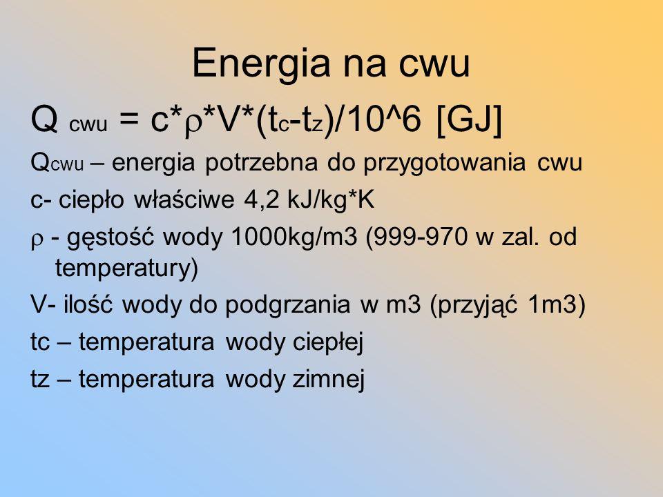 Energia na cwu Q cwu = c*r*V*(tc-tz)/10^6 [GJ]